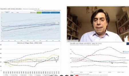 Ciclo de Charlas de Economía