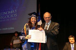 Bernardita Piedrabuena Doctorada en Economía FEN UCHILE